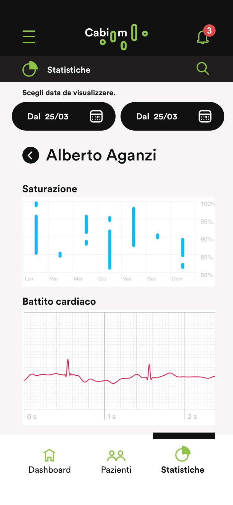 Dotit-Cabiom-Mobile7